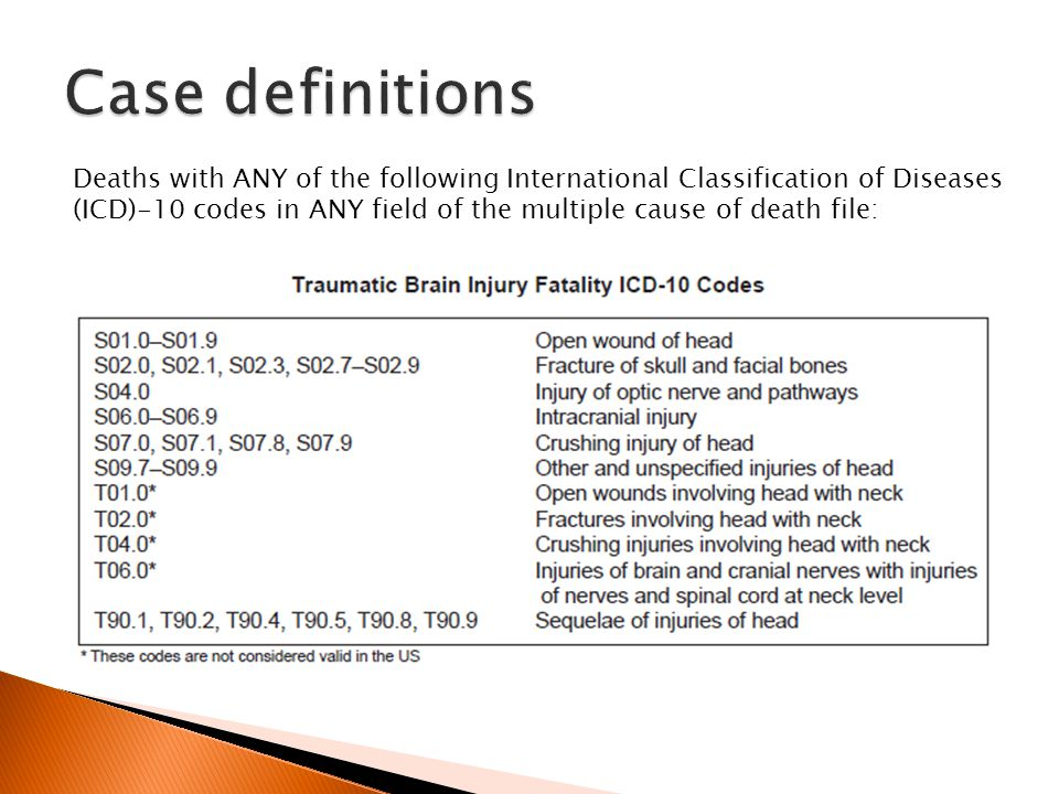 Deaths with ANY of the following International Classification of Diseases (ICD)-10 codes in ANY field of the multiple cause of death file: