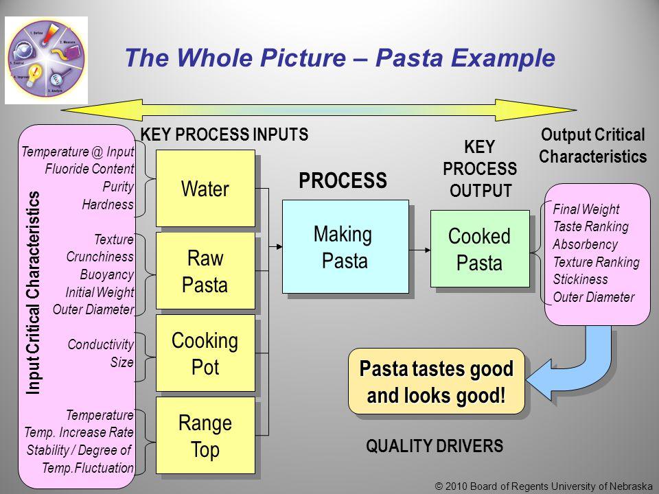 © 2010 Board of Regents University of Nebraska QUALITY DRIVERS Pasta tastes good and looks good.