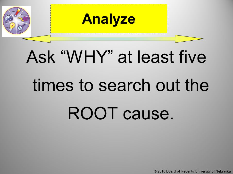 © 2010 Board of Regents University of Nebraska Ask WHY at least five times to search out the ROOT cause.