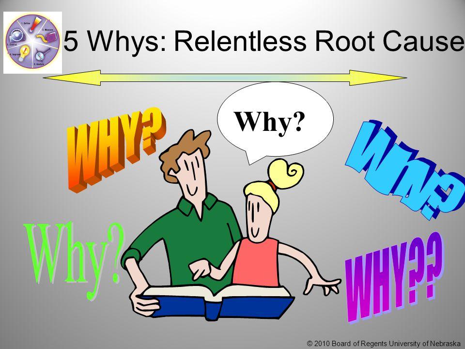© 2010 Board of Regents University of Nebraska 5 Whys: Relentless Root Cause Why?
