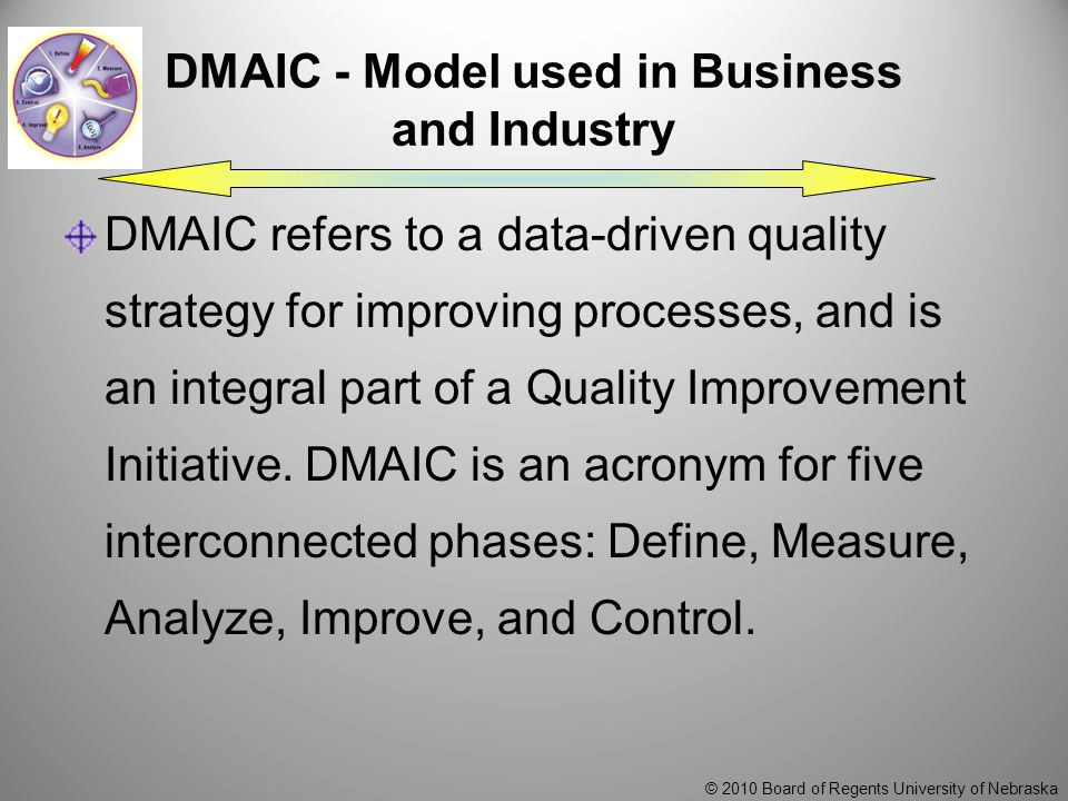 © 2010 Board of Regents University of Nebraska DMAIC - Model used in Business and Industry DMAIC refers to a data-driven quality strategy for improving processes, and is an integral part of a Quality Improvement Initiative.