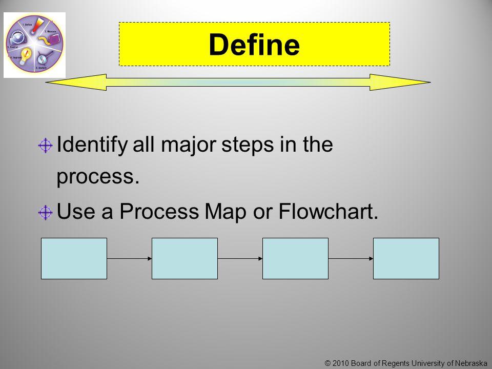 © 2010 Board of Regents University of Nebraska Identify all major steps in the process.