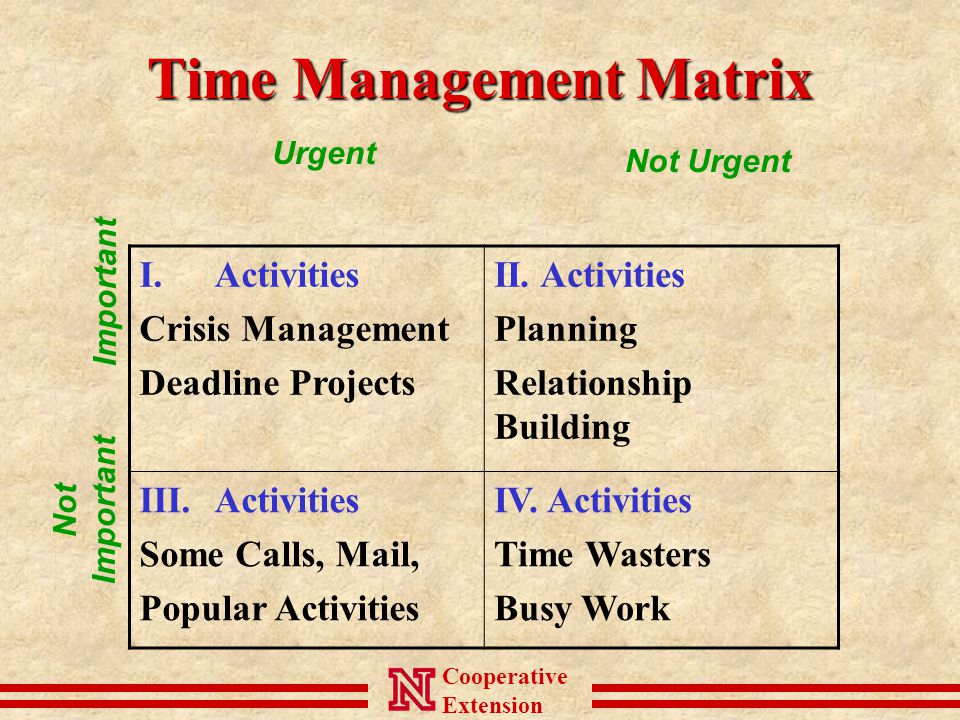 Cooperative Extension Time Management Matrix I.Activities Crisis Management Deadline Projects II.
