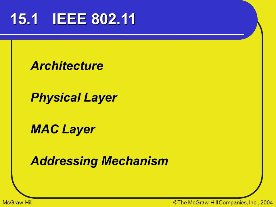 McGraw-Hill The McGraw-Hill Companies, Inc., 2004 15.1 IEEE 802.11 Architecture Physical Layer MAC Layer Addressing Mechanism