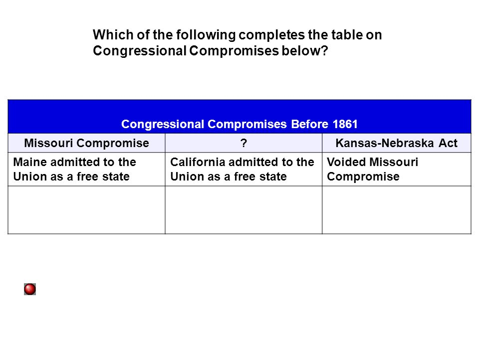 Which of the following completes the table on Congressional Compromises below? Congressional Compromises Before 1861 Missouri Compromise?Kansas-Nebras