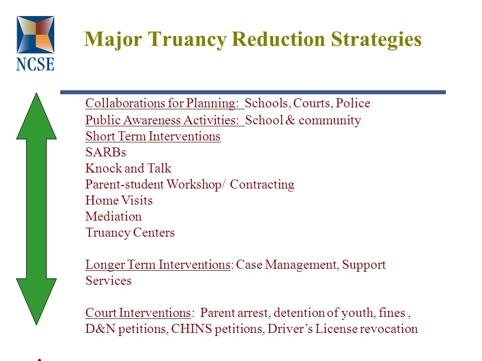 Major Truancy Reduction Strategies Collaborations for Planning: Schools, Courts, Police Public Awareness Activities: School & community Short Term Interventions SARBs Knock and Talk Parent-student Workshop/ Contracting Home Visits Mediation Truancy Centers Longer Term Interventions: Case Management, Support Services Court Interventions: Parent arrest, detention of youth, fines, D&N petitions, CHINS petitions, Driver's License revocation