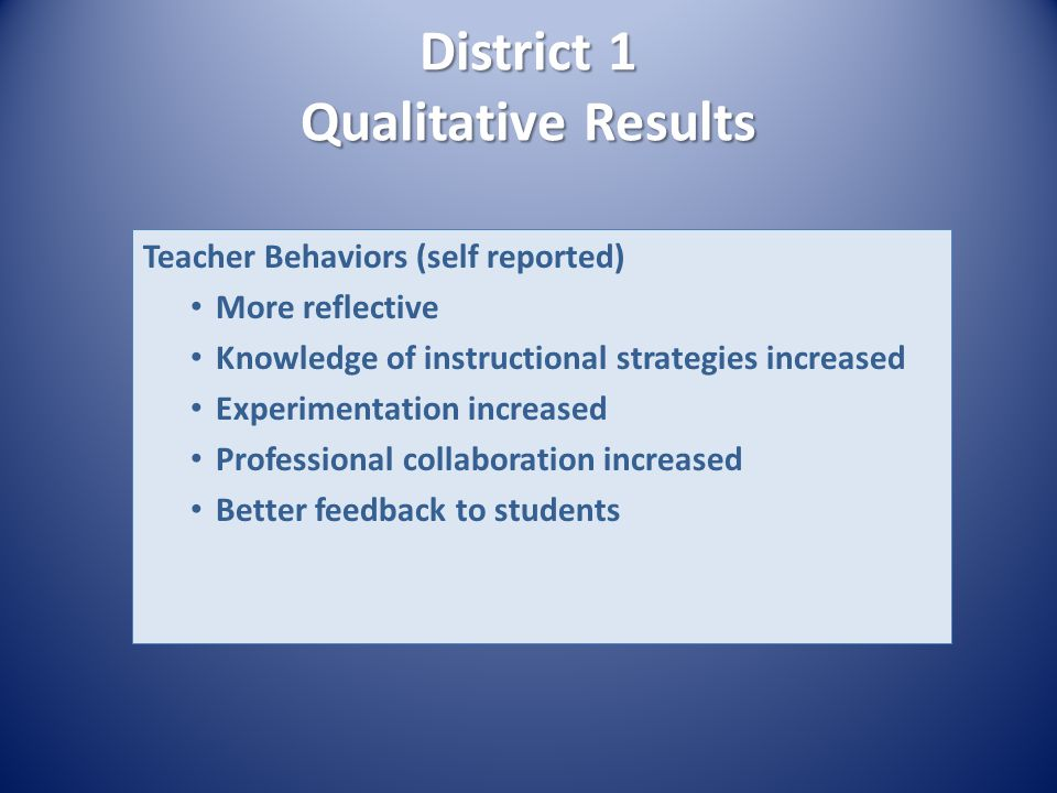 District 1 Qualitative Results Student Behavior (teacher reported) More student self-assessment Increased focus on learning targets Began asking for rubrics/exemplars Questioned if learning targets weren't posted Questioned why all teachers weren't using same techniques