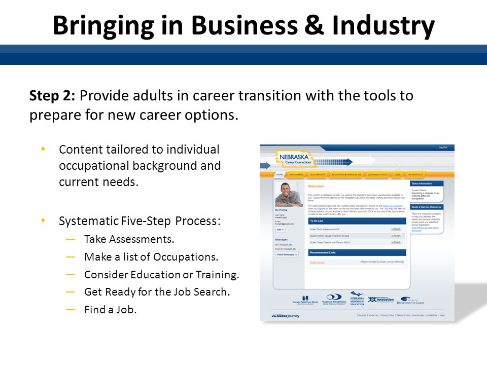 Content tailored to individual occupational background and current needs.