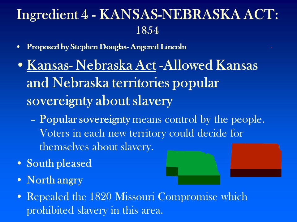 Ingredient 3 – Missouri Compromise 1820 Plan to keep slave and free states equal –1819 - eleven free states/eleven slave states –If Missouri admitted