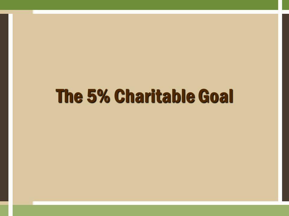The 5% Charitable Goal