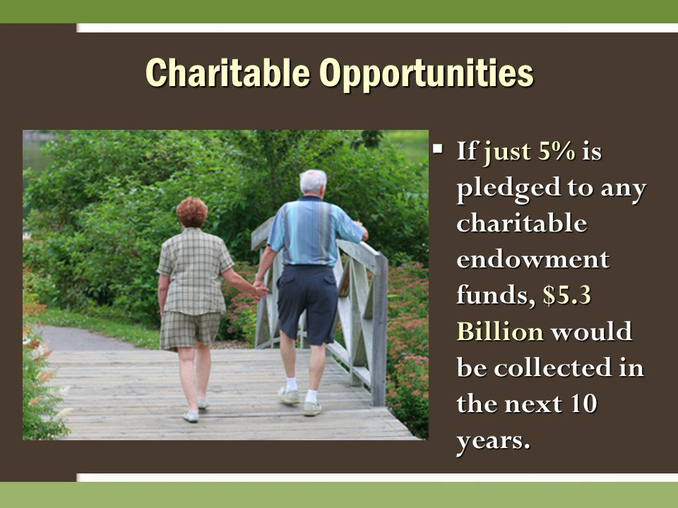 Charitable Opportunities  If just 5% is pledged to any charitable endowment funds, $5.3 Billion would be collected in the next 10 years. Source: Weal