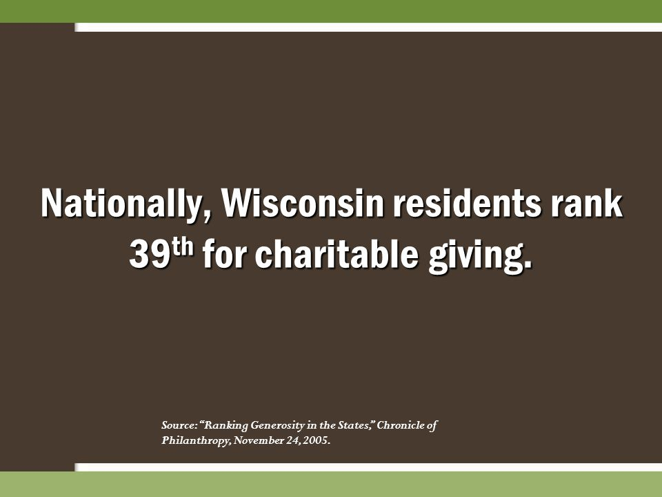 "Nationally, Wisconsin residents rank 39 th for charitable giving. Source: ""Ranking Generosity in the States,"" Chronicle of Philanthropy, November 24,"