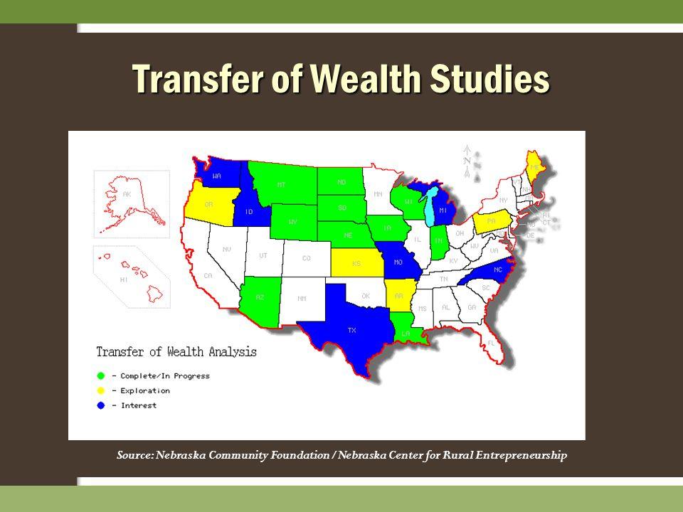 Transfer of Wealth Studies Source: Nebraska Community Foundation/Nebraska Center for Rural Entrepreneurship