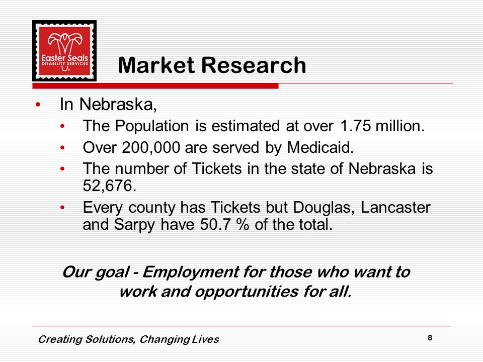 Creating Solutions, Changing Lives 8 Market Research In Nebraska, The Population is estimated at over 1.75 million.