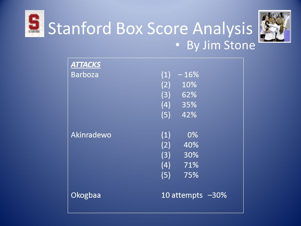 Stanford Box Score Analysis By Jim Stone ATTACKS Barboza (1) – 16% (2) 10% (3) 62% (4) 35% (5) 42% Akinradewo (1) 0% (2) 40% (3) 30% (4) 71% (5) 75% Okogbaa10 attempts –30%