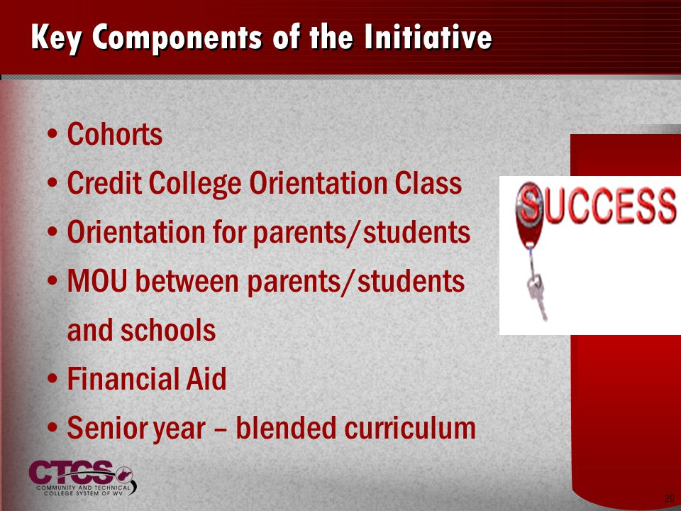 20 Key Components of the Initiative Cohorts Credit College Orientation Class Orientation for parents/students MOU between parents/students and schools Financial Aid Senior year – blended curriculum