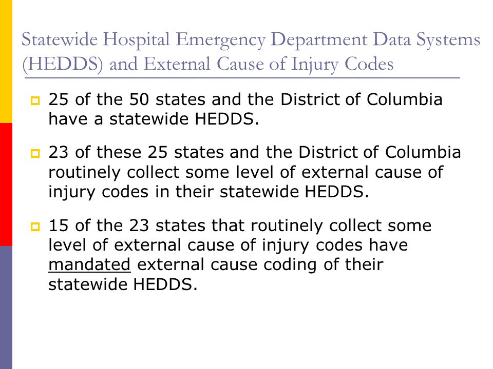 Statewide Hospital Emergency Department Data Systems (HEDDS) and External Cause of Injury Codes  25 of the 50 states and the District of Columbia hav