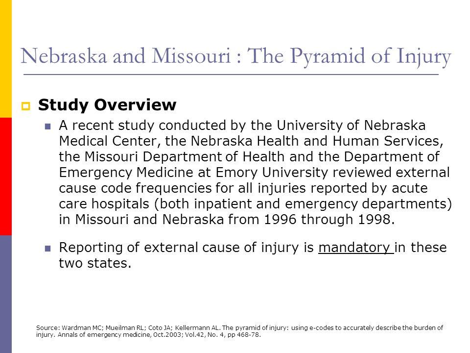 Nebraska and Missouri : The Pyramid of Injury  Study Overview A recent study conducted by the University of Nebraska Medical Center, the Nebraska Hea