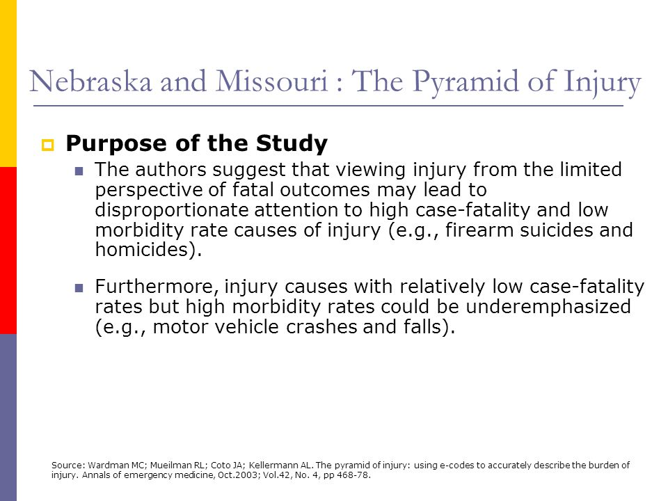 Nebraska and Missouri : The Pyramid of Injury  Purpose of the Study The authors suggest that viewing injury from the limited perspective of fatal out