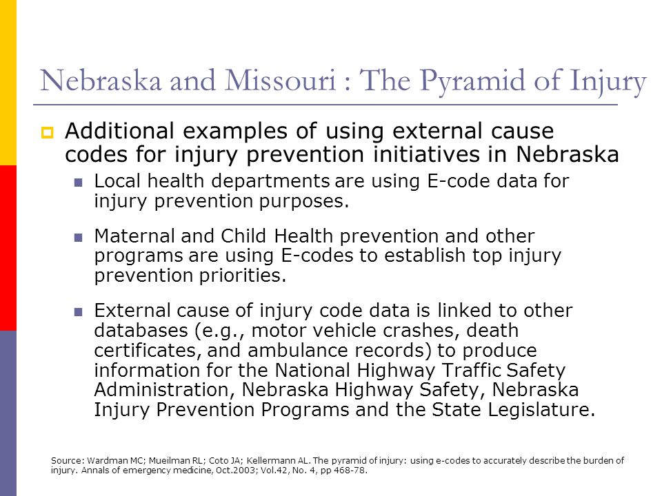 Nebraska and Missouri : The Pyramid of Injury  Additional examples of using external cause codes for injury prevention initiatives in Nebraska Local