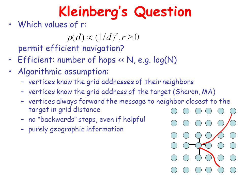 Kleinberg's Question Which values of r: permit efficient navigation.