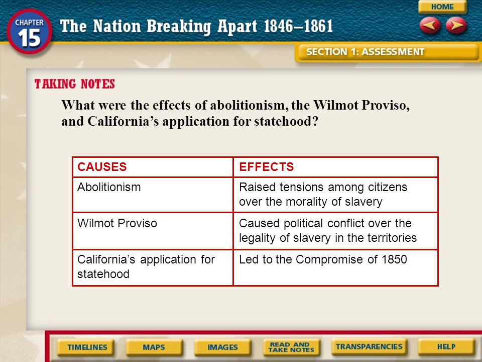What were the effects of abolitionism, the Wilmot Proviso, and California's application for statehood.