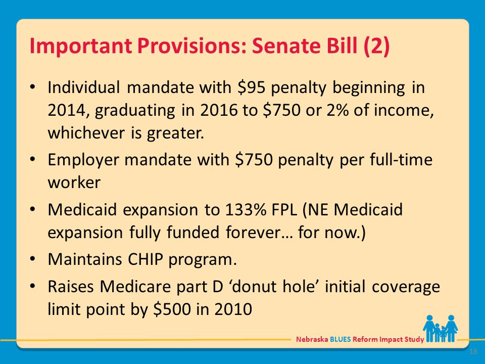 Nebraska BLUES Reform Impact Study Important Provisions: Senate Bill (2) Individual mandate with $95 penalty beginning in 2014, graduating in 2016 to $750 or 2% of income, whichever is greater.