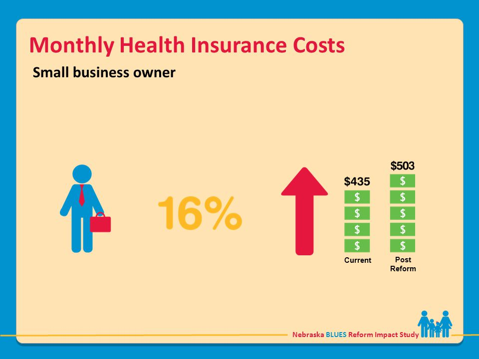 Nebraska BLUES Reform Impact Study Monthly Health Insurance Costs Small business owner Current Post Reform