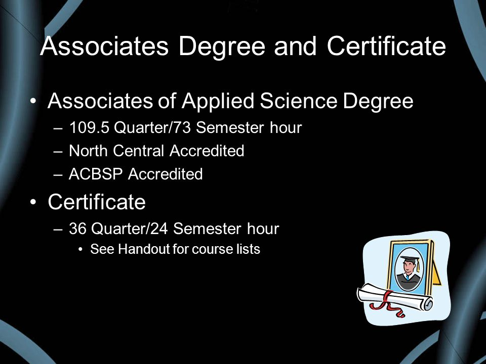 Associates Degree and Certificate Associates of Applied Science Degree –109.5 Quarter/73 Semester hour –North Central Accredited –ACBSP Accredited Certificate –36 Quarter/24 Semester hour See Handout for course lists