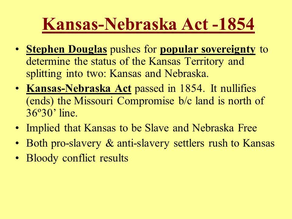 Map: The Kansas-Nebraska Act, 1854 Copyright © Houghton Mifflin Company. All rights reserved.