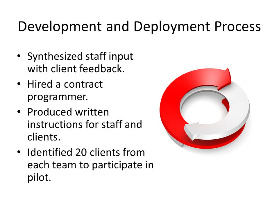 Development and Deployment Process Synthesized staff input with client feedback.