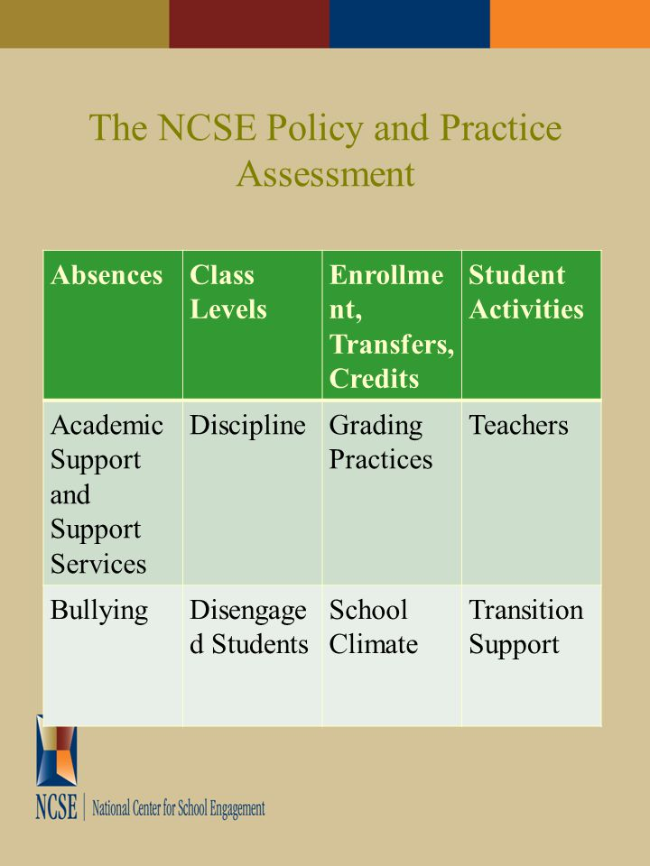 The NCSE Policy and Practice Assessment AbsencesClass Levels Enrollme nt, Transfers, Credits Student Activities Academic Support and Support Services DisciplineGrading Practices Teachers BullyingDisengage d Students School Climate Transition Support