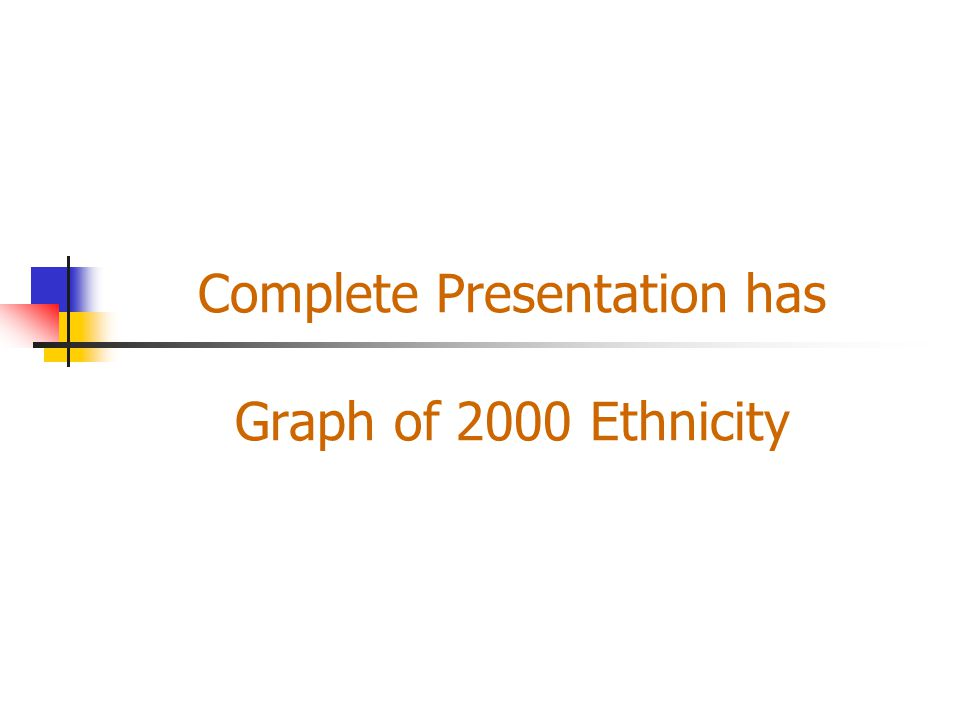 Complete Presentation has Graph of 2000 Ethnicity