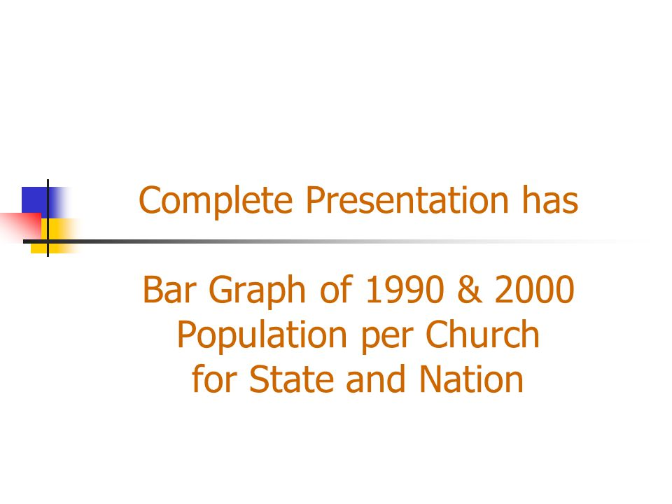 Complete Presentation has Bar Graph of 1990 & 2000 Population per Church for State and Nation