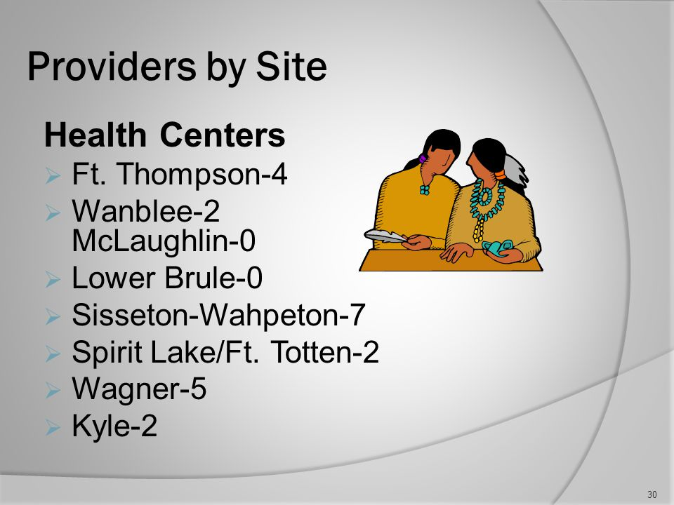 Providers by Site Hospitals  Belcourt-16  Winnebago-7  Pine Ridge-12  Rosebud-7  Eagle Butte-5  Rapid City-11  Ft.