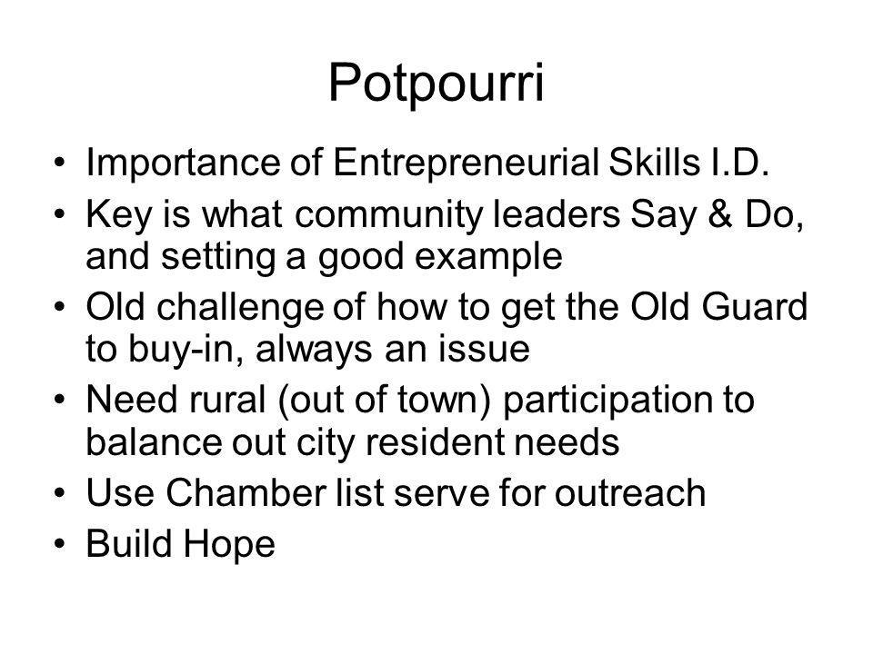 Potpourri Importance of Entrepreneurial Skills I.D.