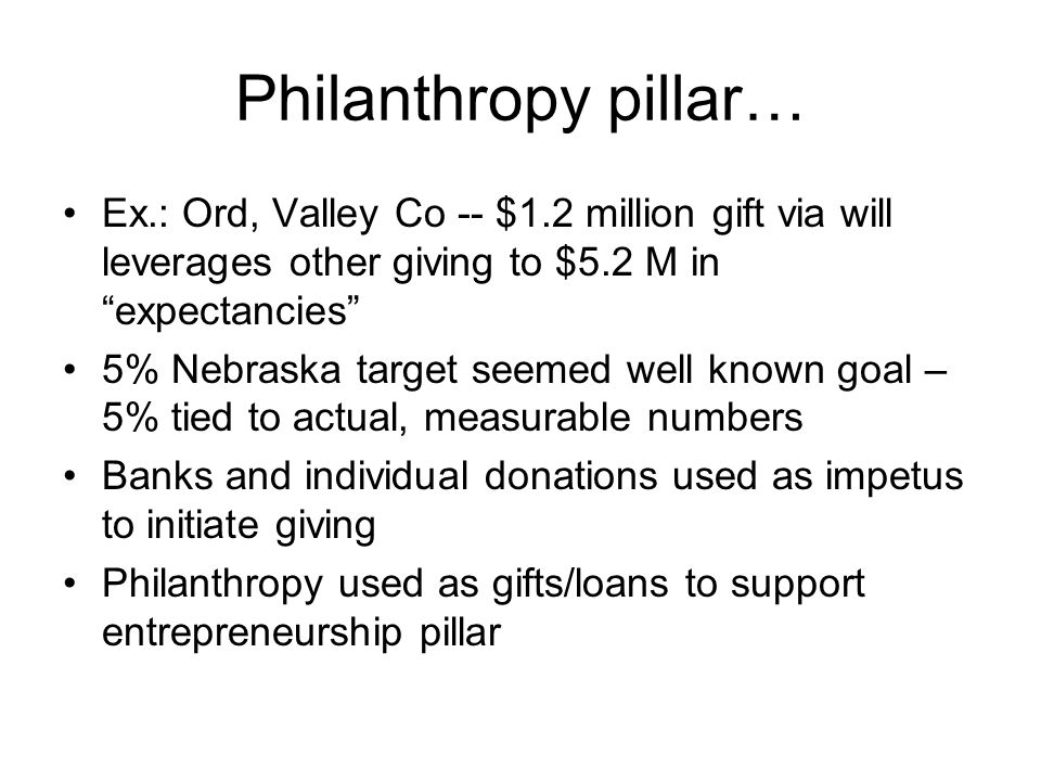 Philanthropy pillar… Ex.: Ord, Valley Co -- $1.2 million gift via will leverages other giving to $5.2 M in expectancies 5% Nebraska target seemed well known goal – 5% tied to actual, measurable numbers Banks and individual donations used as impetus to initiate giving Philanthropy used as gifts/loans to support entrepreneurship pillar