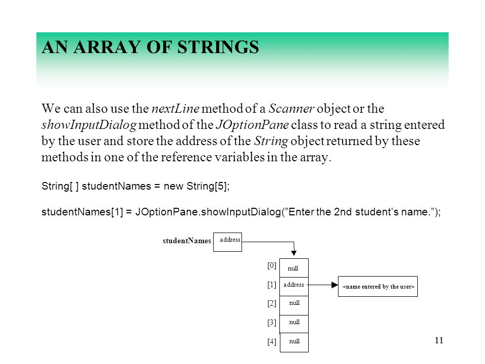11 AN ARRAY OF STRINGS We can also use the nextLine method of a Scanner object or the showInputDialog method of the JOptionPane class to read a string entered by the user and store the address of the String object returned by these methods in one of the reference variables in the array.