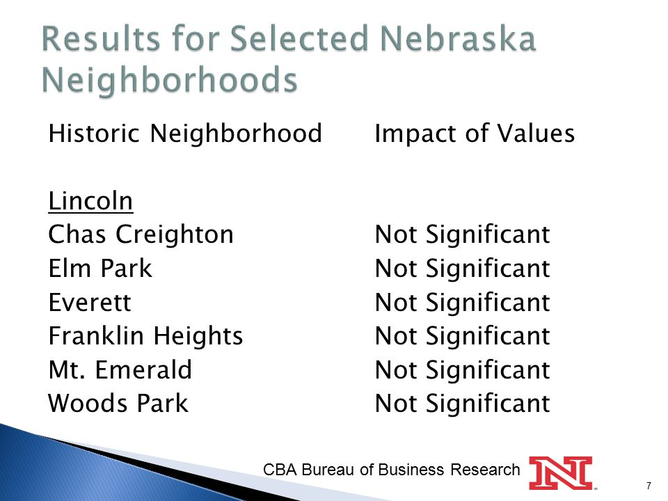 Historic NeighborhoodImpact of Values Lincoln Chas CreightonNot Significant Elm ParkNot Significant EverettNot Significant Franklin HeightsNot Significant Mt.