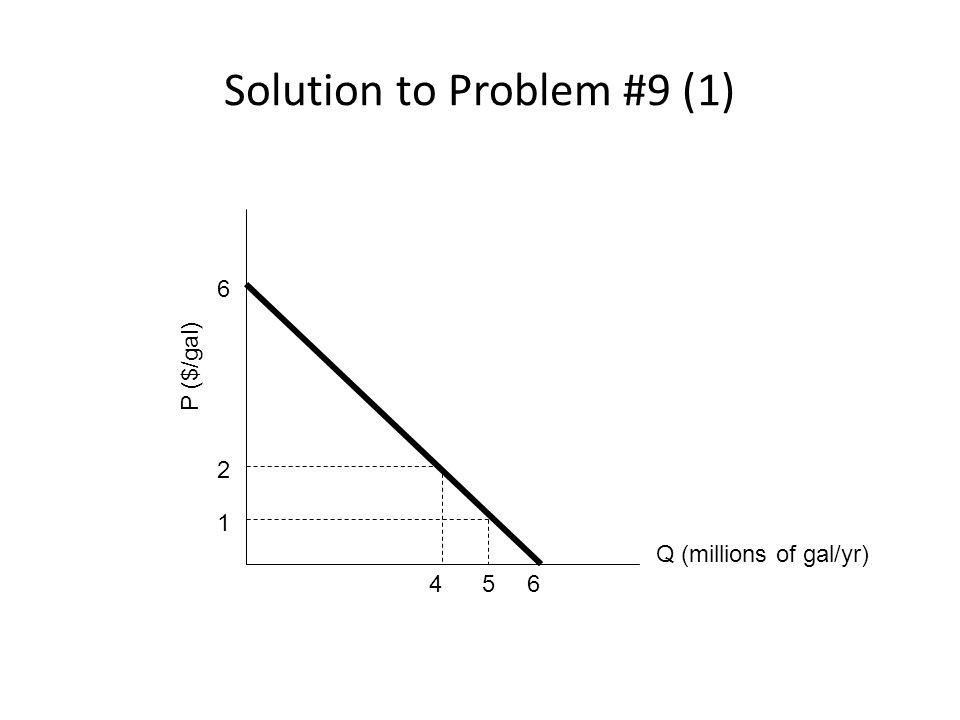 Solution to Problem #9 (1) 6 6 Q (millions of gal/yr) P ($/gal) 2 1 45