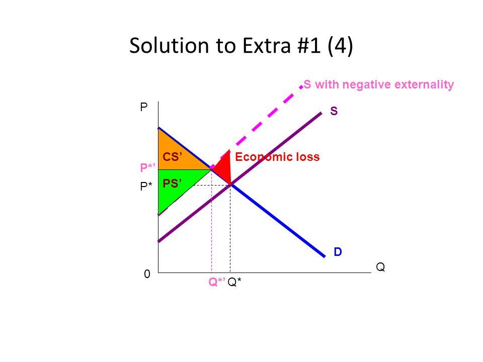 Solution to Extra #1 (4) P Q 0 S D Q* P* S with negative externality Q*' P*' CS' PS' Economic loss