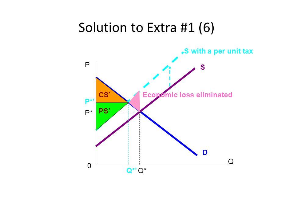 Solution to Extra #1 (6) P Q 0 S D Q* P* S with a per unit tax Q*' P*' CS' PS' Economic loss eliminated