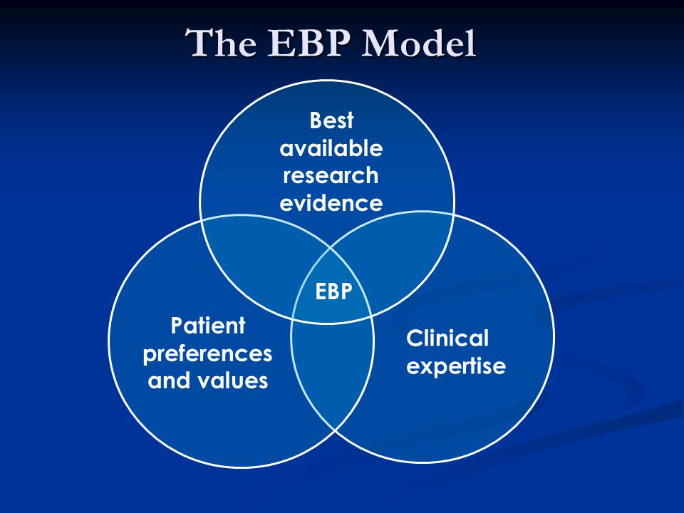 The EBP Model Best Available Research Evidence Relevant Abilities: Adopt a scientific view of clinical psychology Knowledge of clinical research design and methods Strategies for accessing best available research Ability to evaluate relevant evidence