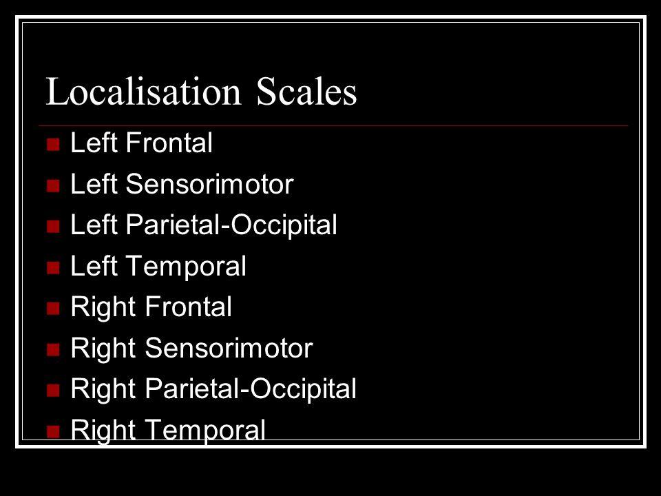 Localisation Scales Left Frontal Left Sensorimotor Left Parietal-Occipital Left Temporal Right Frontal Right Sensorimotor Right Parietal-Occipital Right Temporal