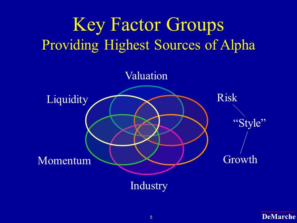 DeMarche 6 DeMarche Style Factors – Growth/Value