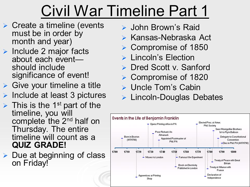 most important people in the civil war essay Essay the american civil war in 1860, arguably the world's greatest nation was locked in civil war the war divided the country between the north (union) and south (confederate) the war lasted five years and by 1865 the confederate forces were truly beaten.