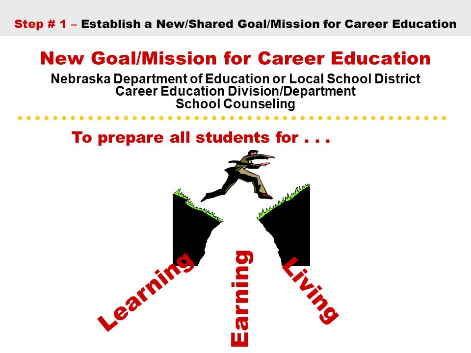 New Goal/Mission for Career Education Nebraska Department of Education or Local School District Career Education Division/Department School Counseling Learning Earning Living To prepare all students for...