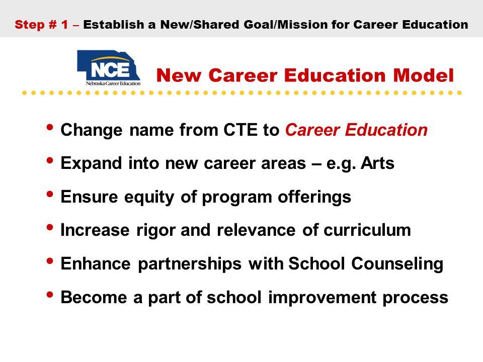 New Career Education Model Change name from CTE to Career Education Expand into new career areas – e.g.