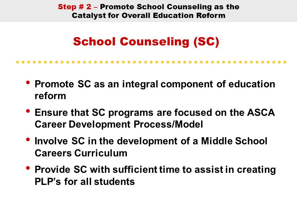 School Counseling (SC) Promote SC as an integral component of education reform Ensure that SC programs are focused on the ASCA Career Development Process/Model Involve SC in the development of a Middle School Careers Curriculum Provide SC with sufficient time to assist in creating PLP's for all students Step # 2 – Promote School Counseling as the Catalyst for Overall Education Reform