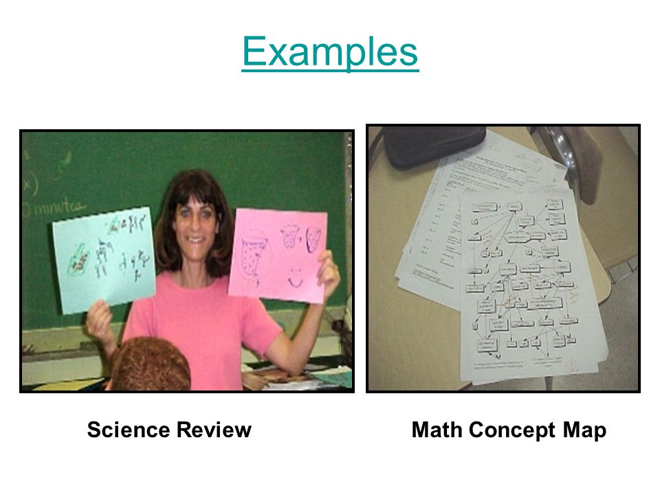 Examples Science ReviewMath Concept Map
